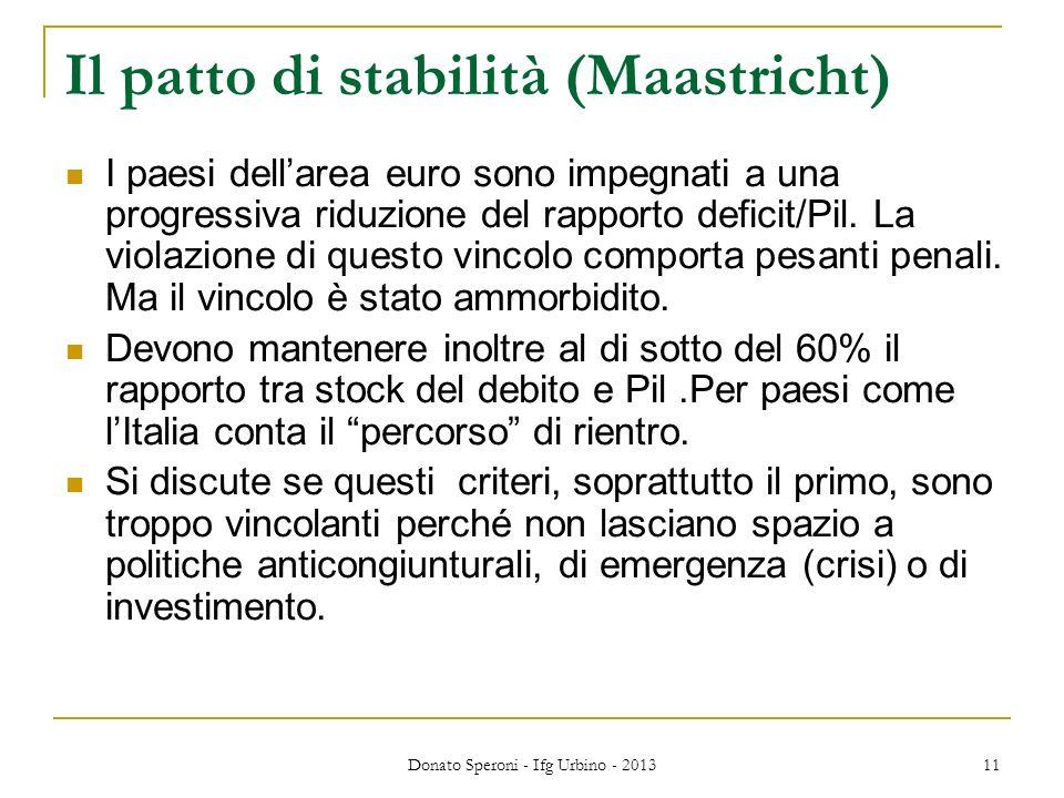 Il patto di stabilità (Maastricht)