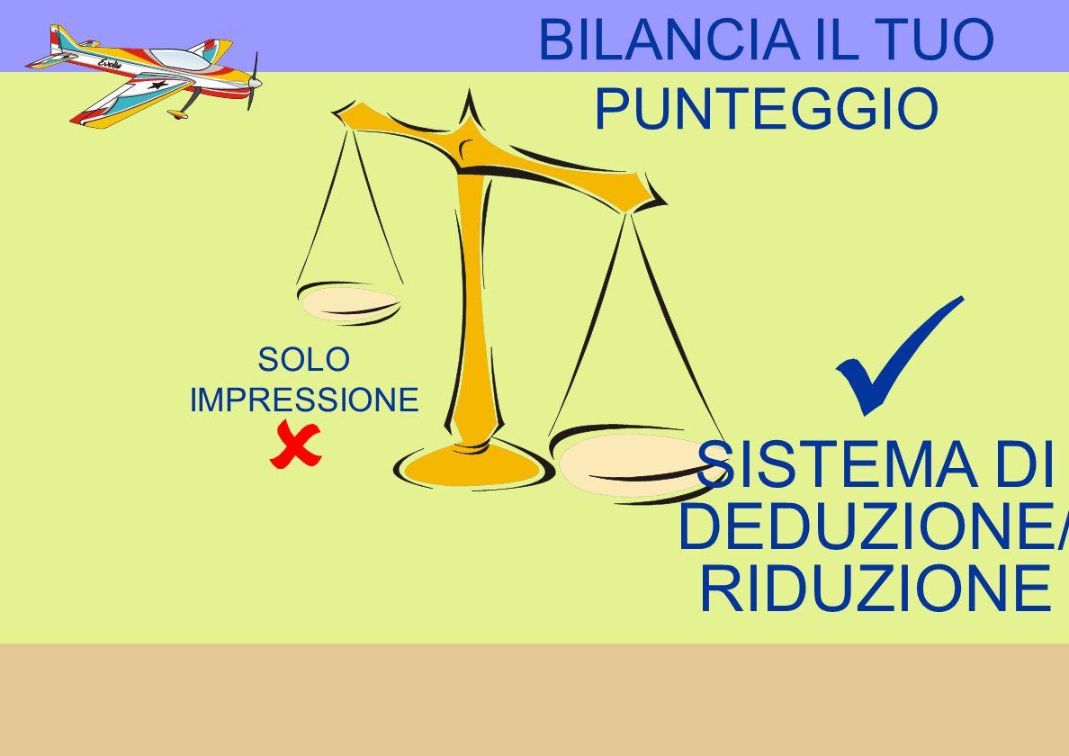 BILANCIA IL TUO PUNTEGGIO