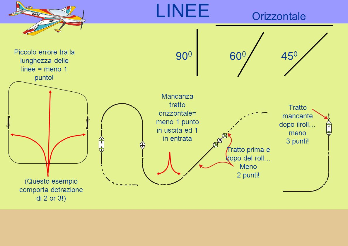 LINEE Orizzontale. Piccolo errore tra la lunghezza delle linee = meno 1 punto! 900. 600. 450.