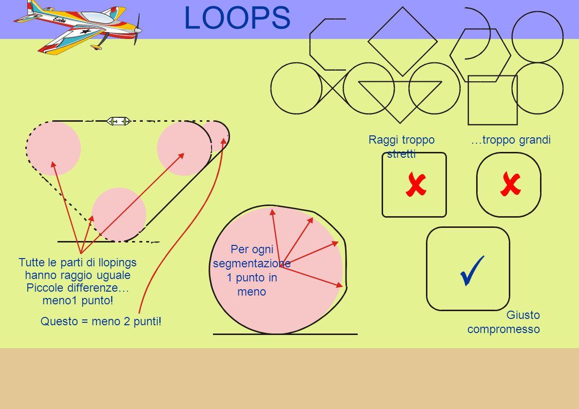 LOOPS Tutte le parti di llopings hanno raggio uguale. Piccole differenze… meno1 punto! Questo = meno 2 punti!