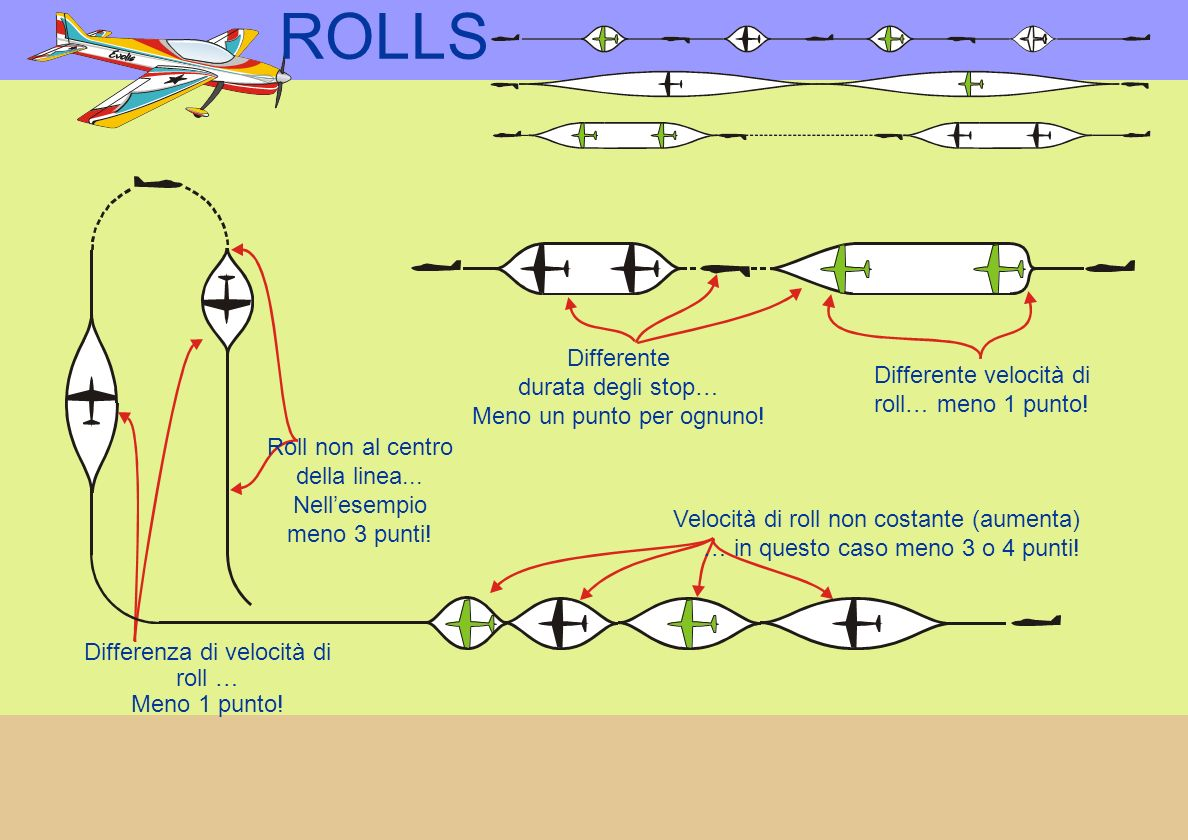 ROLLS Rolls independently, or as parts in other manoeuvres