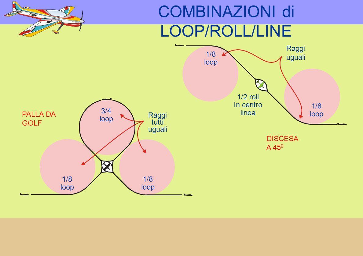 COMBINAZIONI di LOOP/ROLL/LINE