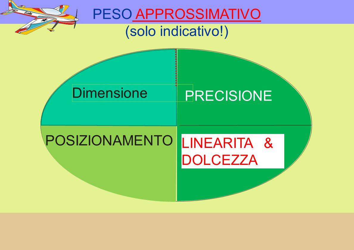 PESO APPROSSIMATIVO (solo indicativo!) Dimensione PRECISIONE