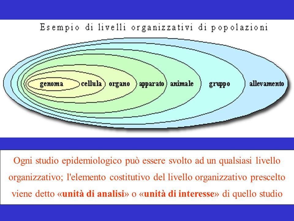 Ogni studio epidemiologico può essere svolto ad un qualsiasi livello organizzativo; l elemento costitutivo del livello organizzativo prescelto viene detto «unità di analisi» o «unità di interesse» di quello studio