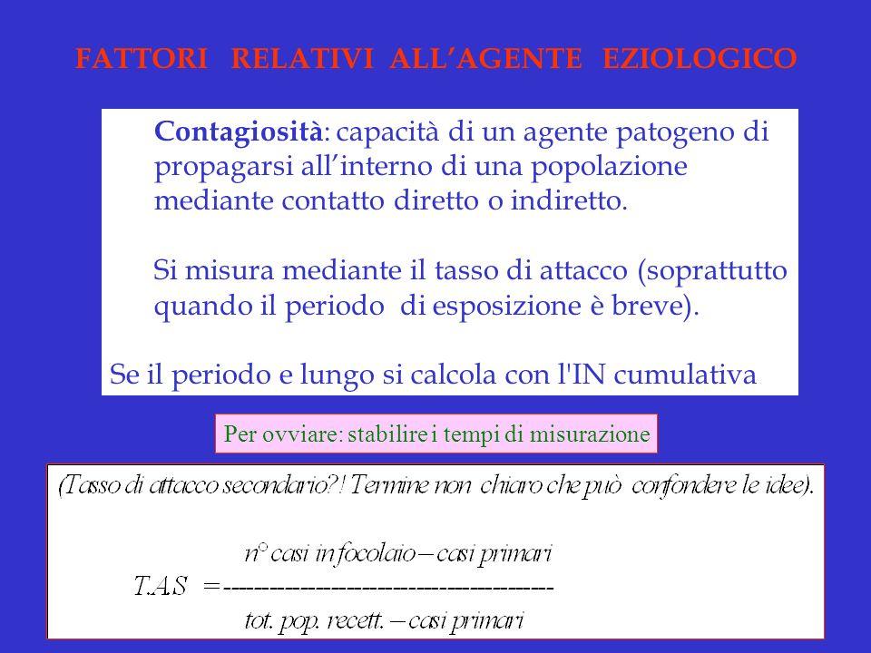 FATTORI RELATIVI ALL'AGENTE EZIOLOGICO