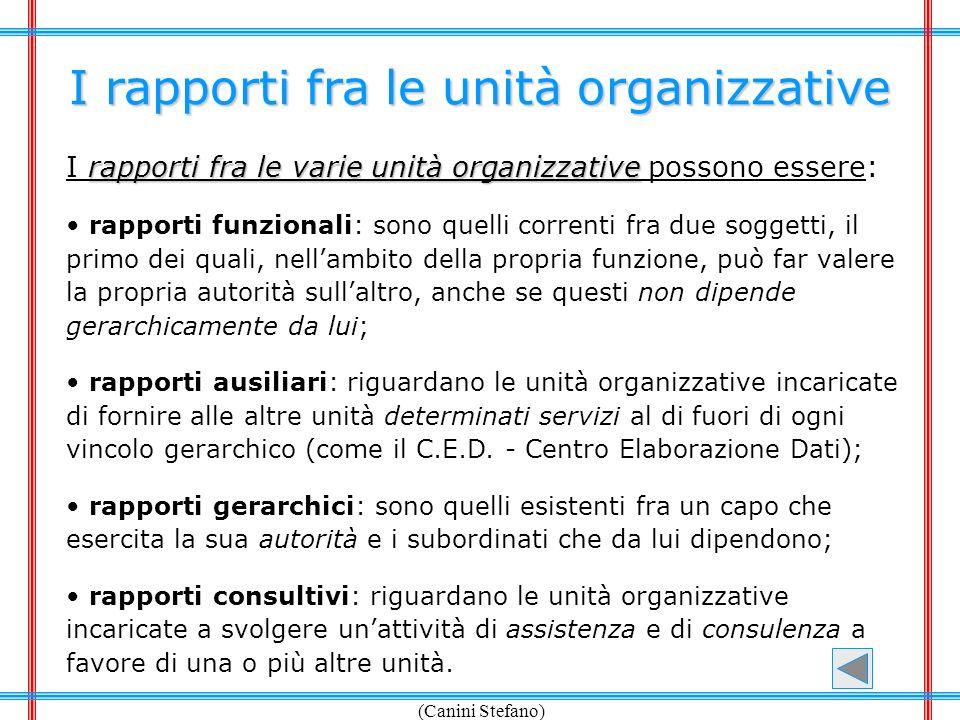 I rapporti fra le unità organizzative