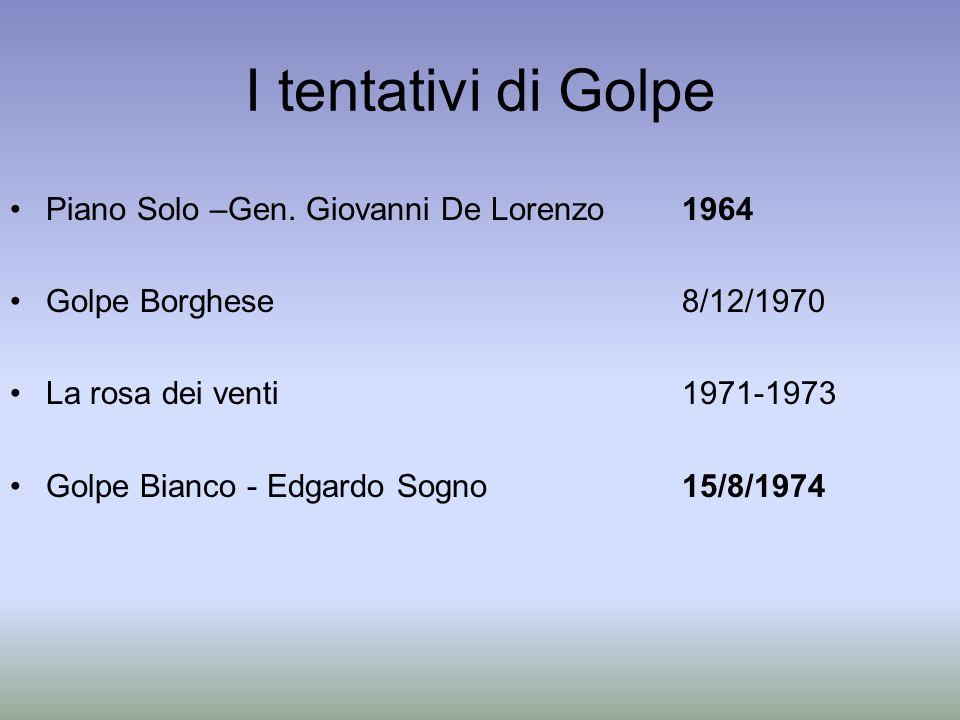 I tentativi di Golpe Piano Solo –Gen. Giovanni De Lorenzo 1964