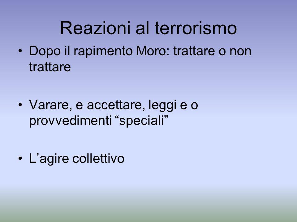 Reazioni al terrorismo
