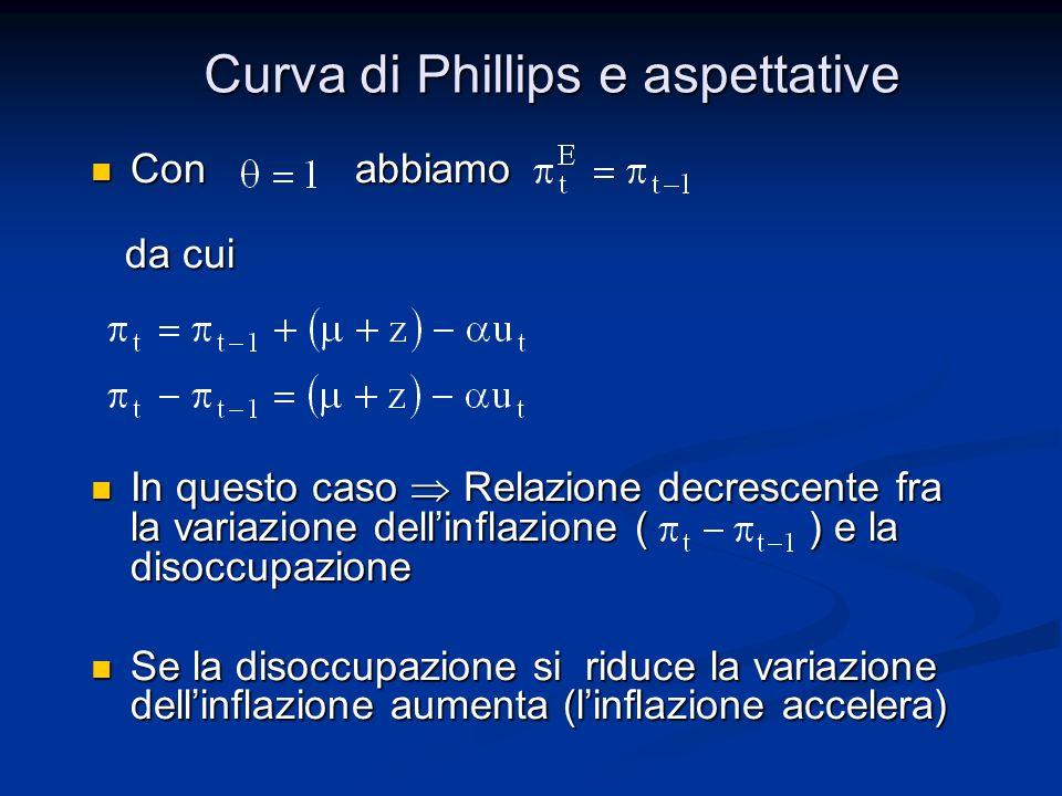 Curva di Phillips e aspettative