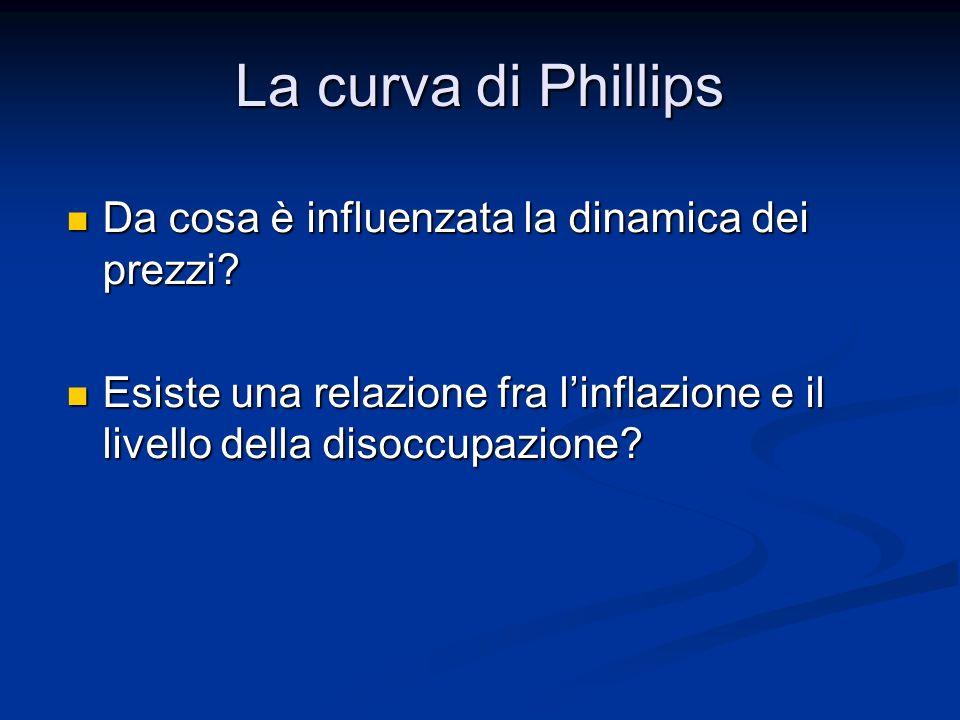 La curva di Phillips Da cosa è influenzata la dinamica dei prezzi