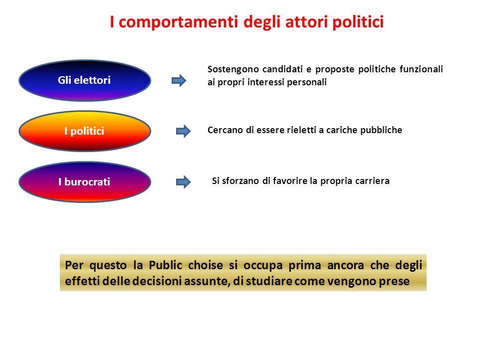 I comportamenti degli attori politici