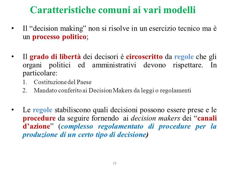Caratteristiche comuni ai vari modelli