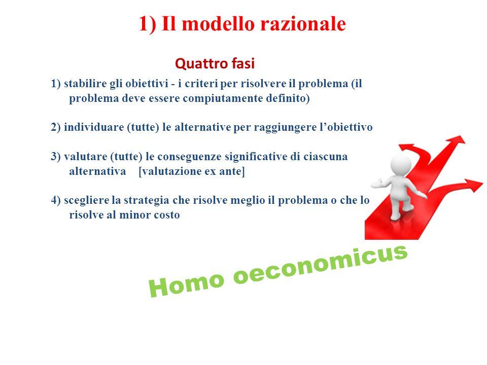 Homo oeconomicus 1) Il modello razionale Quattro fasi