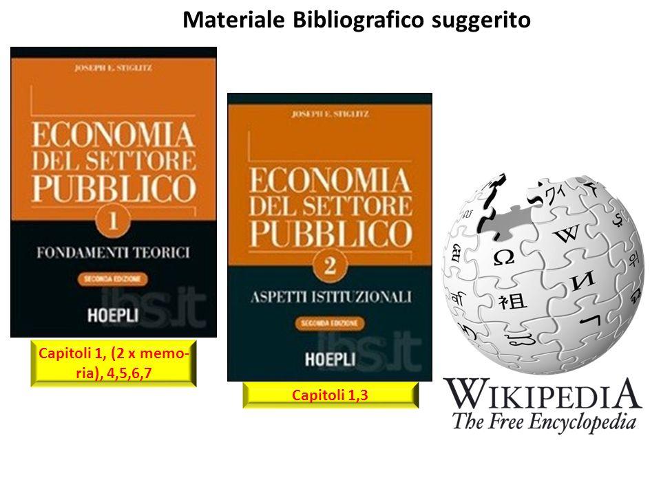 Materiale Bibliografico suggerito