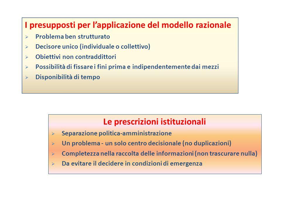 Le prescrizioni istituzionali