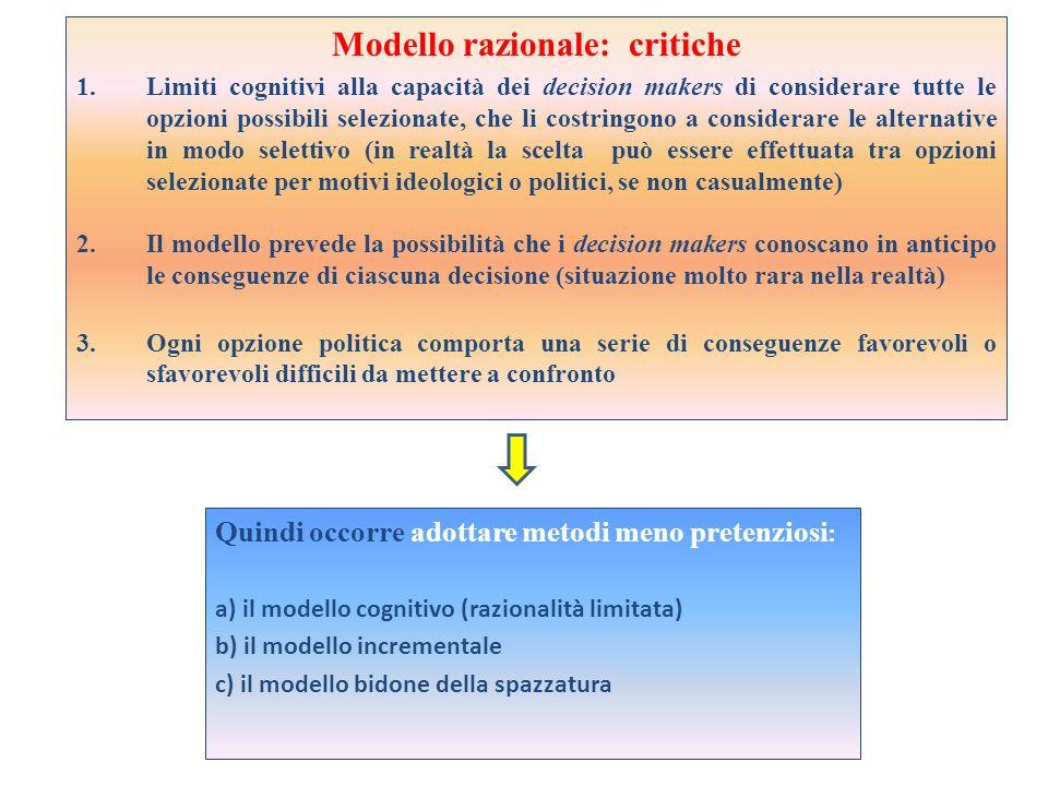 Modello razionale: critiche