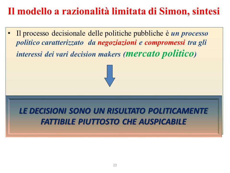 Il modello a razionalità limitata di Simon, sintesi