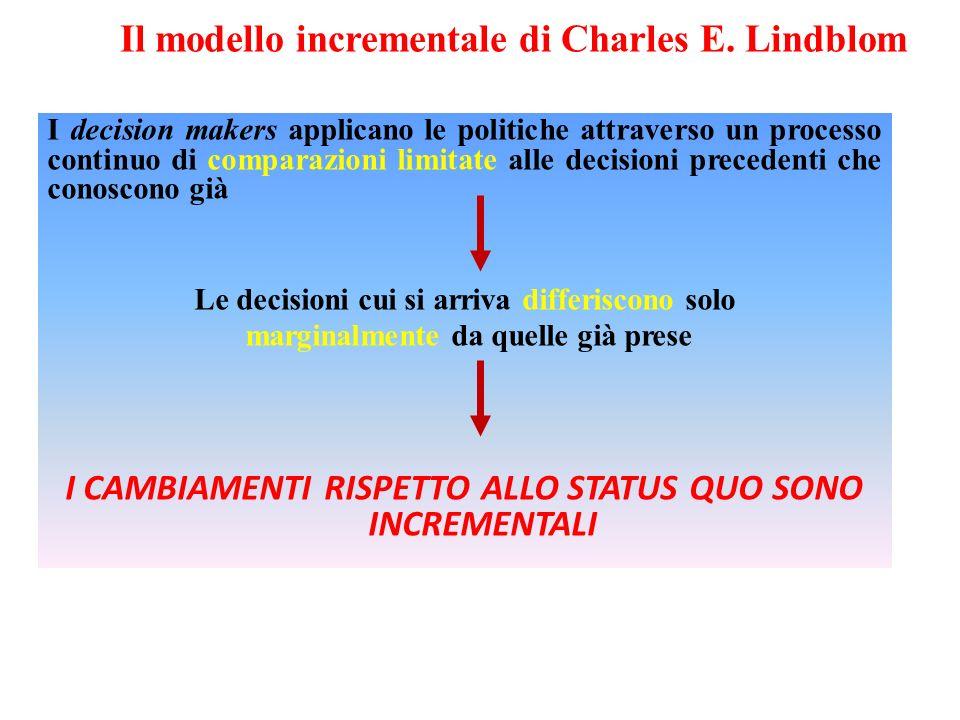 Il modello incrementale di Charles E. Lindblom