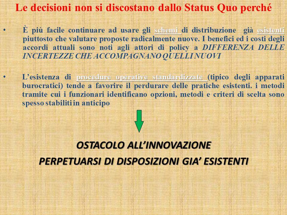 Le decisioni non si discostano dallo Status Quo perché