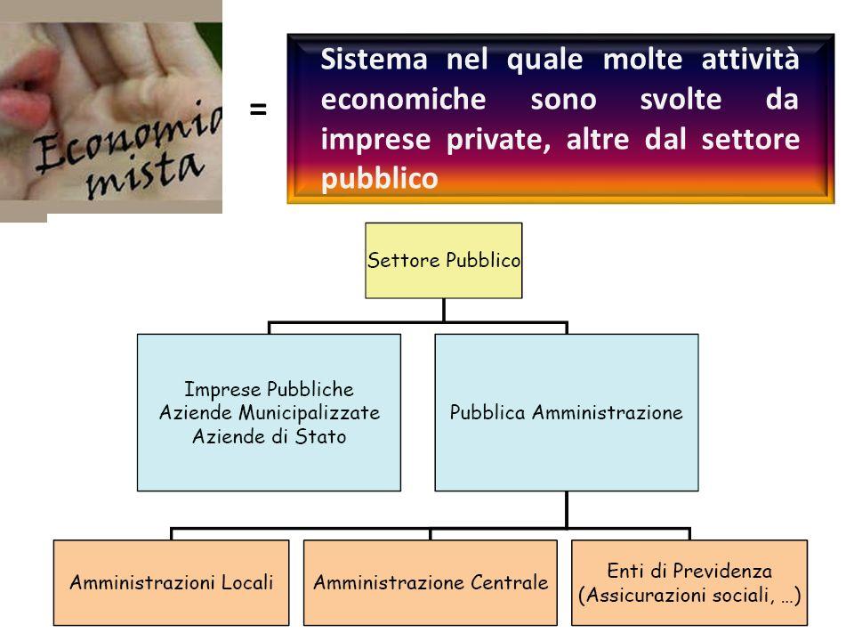 Sistema nel quale molte attività economiche sono svolte da imprese private, altre dal settore pubblico