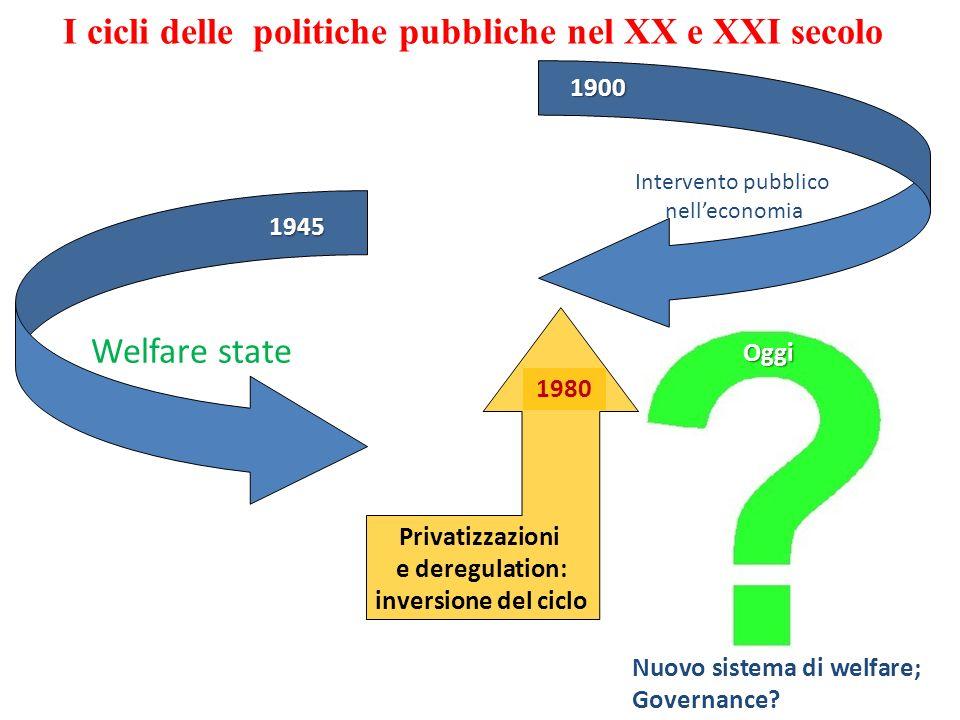 I cicli delle politiche pubbliche nel XX e XXI secolo