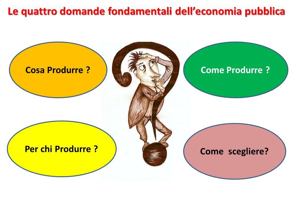 Le quattro domande fondamentali dell'economia pubblica