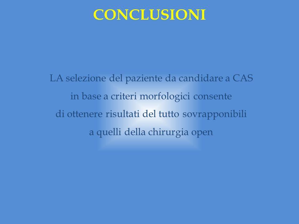 CONCLUSIONI LA selezione del paziente da candidare a CAS