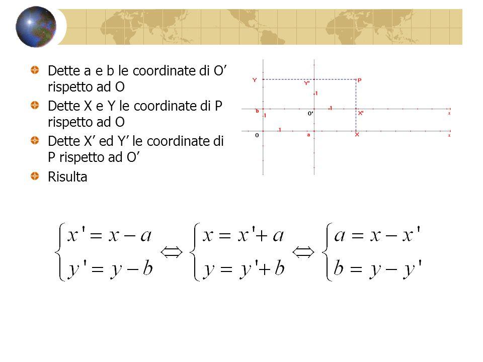 Dette a e b le coordinate di O' rispetto ad O