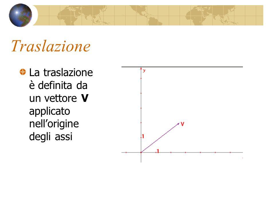 Traslazione La traslazione è definita da un vettore V applicato nell'origine degli assi