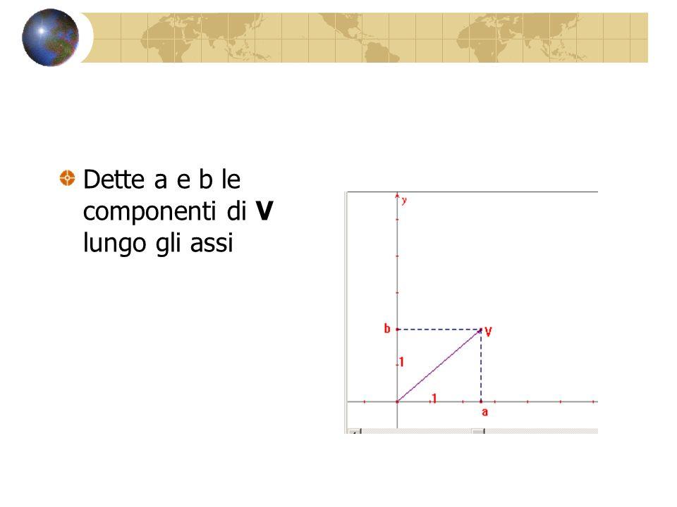Dette a e b le componenti di V lungo gli assi