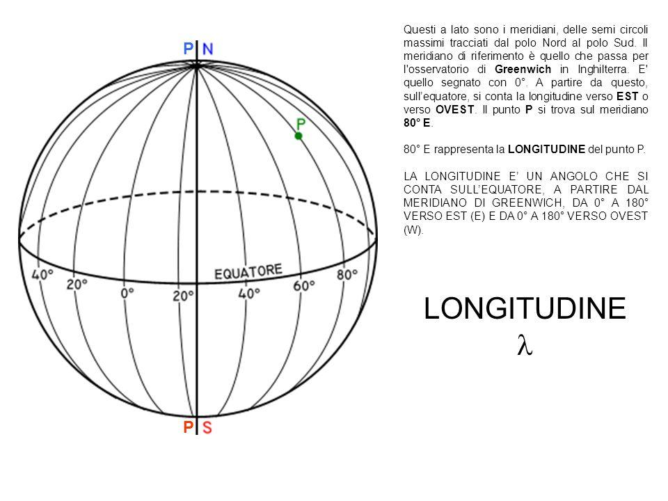 Questi a lato sono i meridiani, delle semi circoli massimi tracciati dal polo Nord al polo Sud. Il meridiano di riferimento è quello che passa per l osservatorio di Greenwich in Inghilterra. E quello segnato con 0°. A partire da questo, sull'equatore, si conta la longitudine verso EST o verso OVEST. Il punto P si trova sul meridiano 80° E.