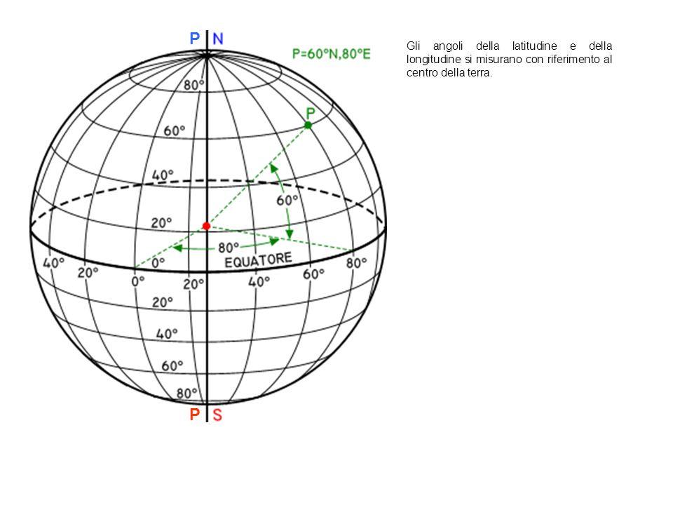 P Gli angoli della latitudine e della longitudine si misurano con riferimento al centro della terra.