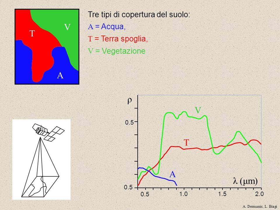 V T A ρ V T A λ (μm) Tre tipi di copertura del suolo: A = Acqua,
