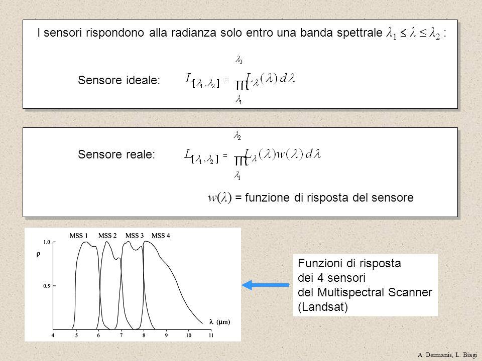 w(λ) = funzione di risposta del sensore