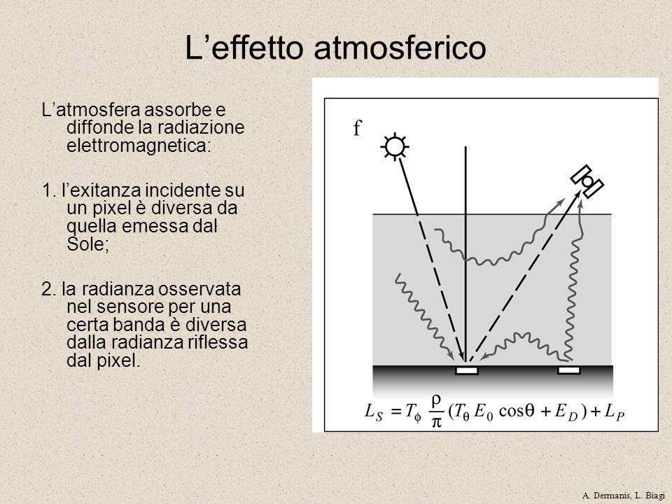 L'effetto atmosferico