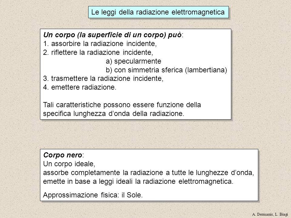 Le leggi della radiazione elettromagnetica