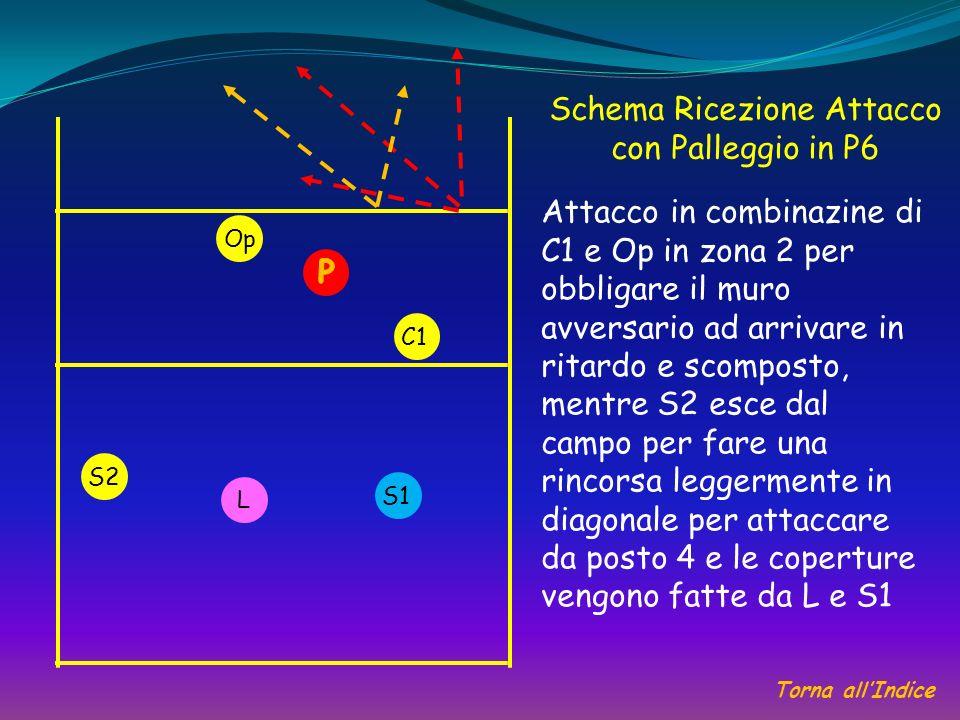 Schema Ricezione Attacco con Palleggio in P6