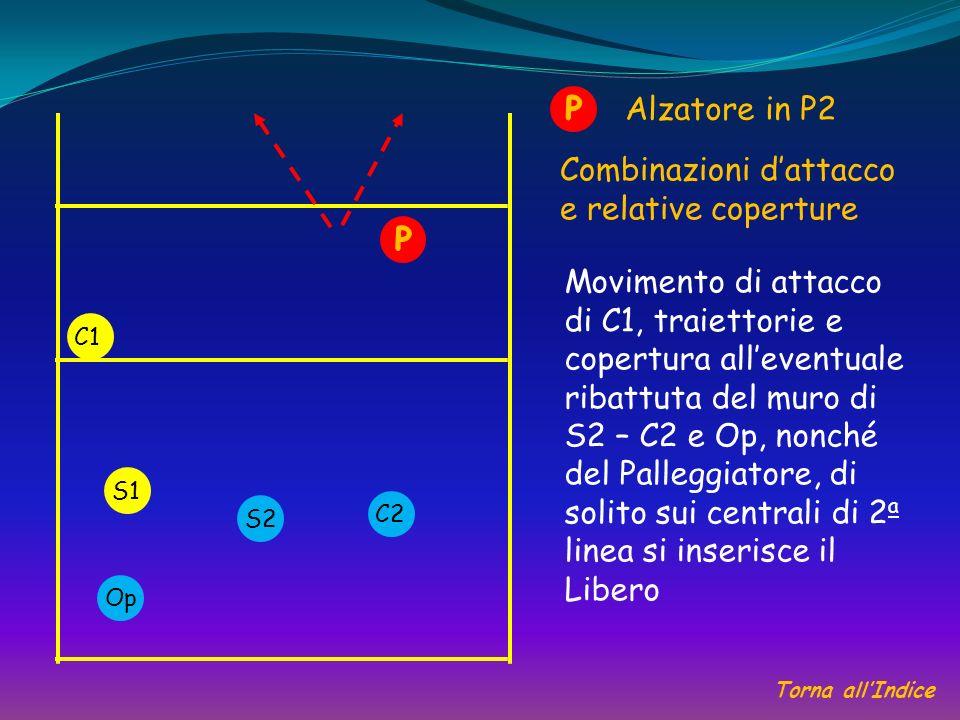 Combinazioni d'attacco e relative coperture