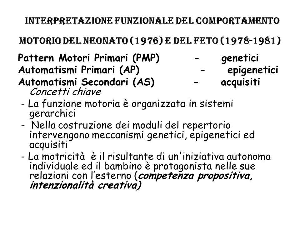 Interpretazione funzionale del comportamento motorio del neonato (1976) e del feto (1978-1981)