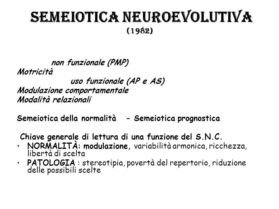 Semeiotica neuroevolutiva (1982)