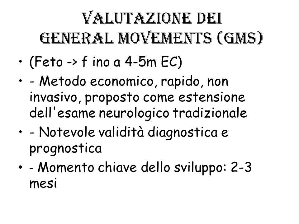 Valutazione dei General Movements (GMs)