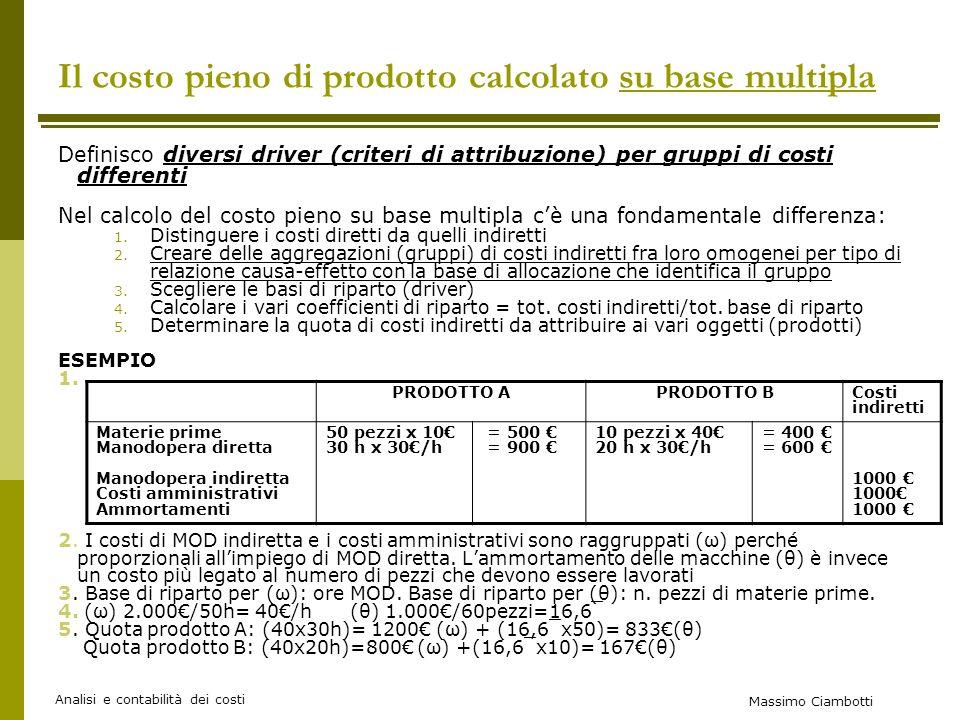 Il costo pieno di prodotto calcolato su base multipla