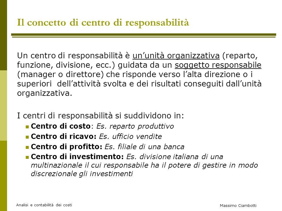 Il concetto di centro di responsabilità