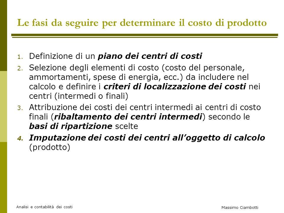 Le fasi da seguire per determinare il costo di prodotto