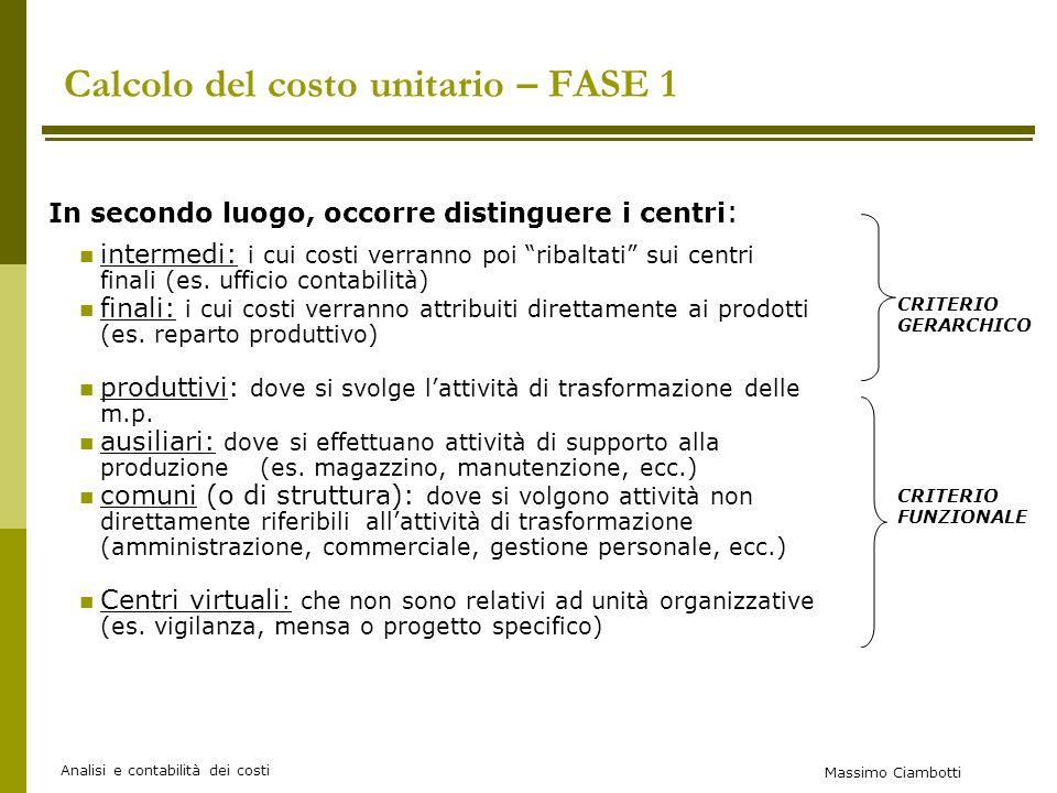 Calcolo del costo unitario – FASE 1