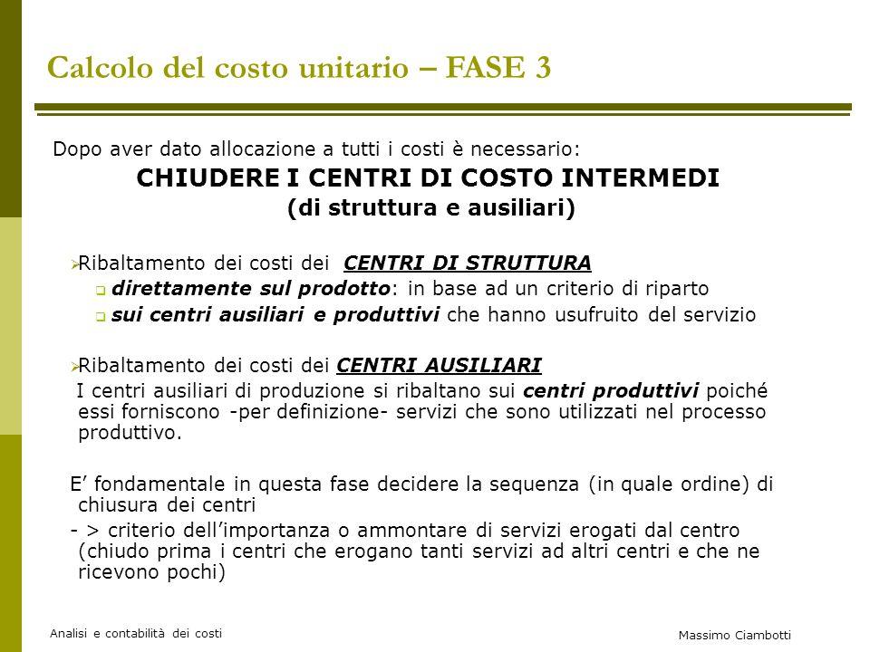 CHIUDERE I CENTRI DI COSTO INTERMEDI (di struttura e ausiliari)