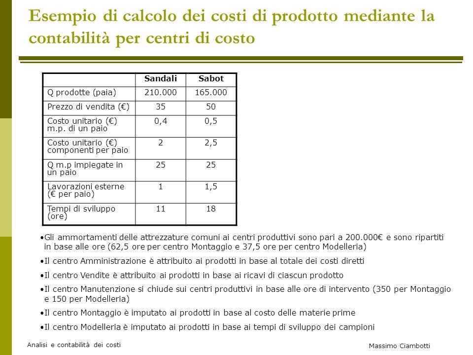 Esempio di calcolo dei costi di prodotto mediante la contabilità per centri di costo
