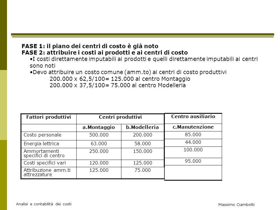 FASE 1: il piano dei centri di costo è già noto