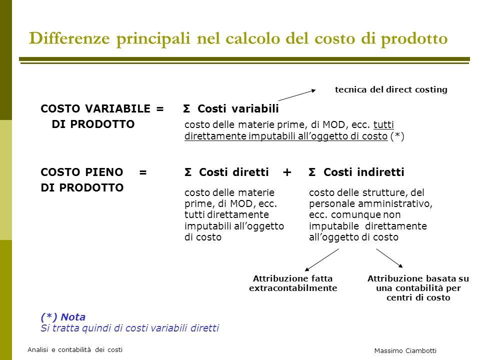 Differenze principali nel calcolo del costo di prodotto