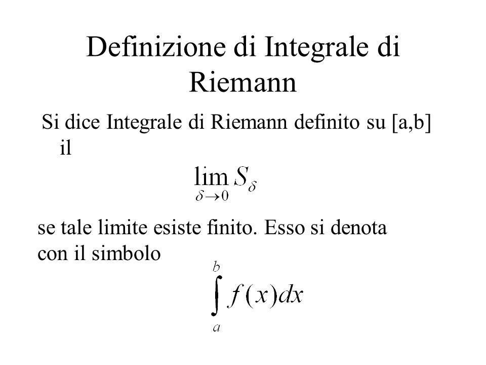 Definizione di Integrale di Riemann